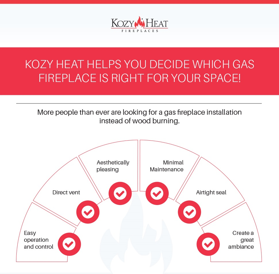 blog kozy heat