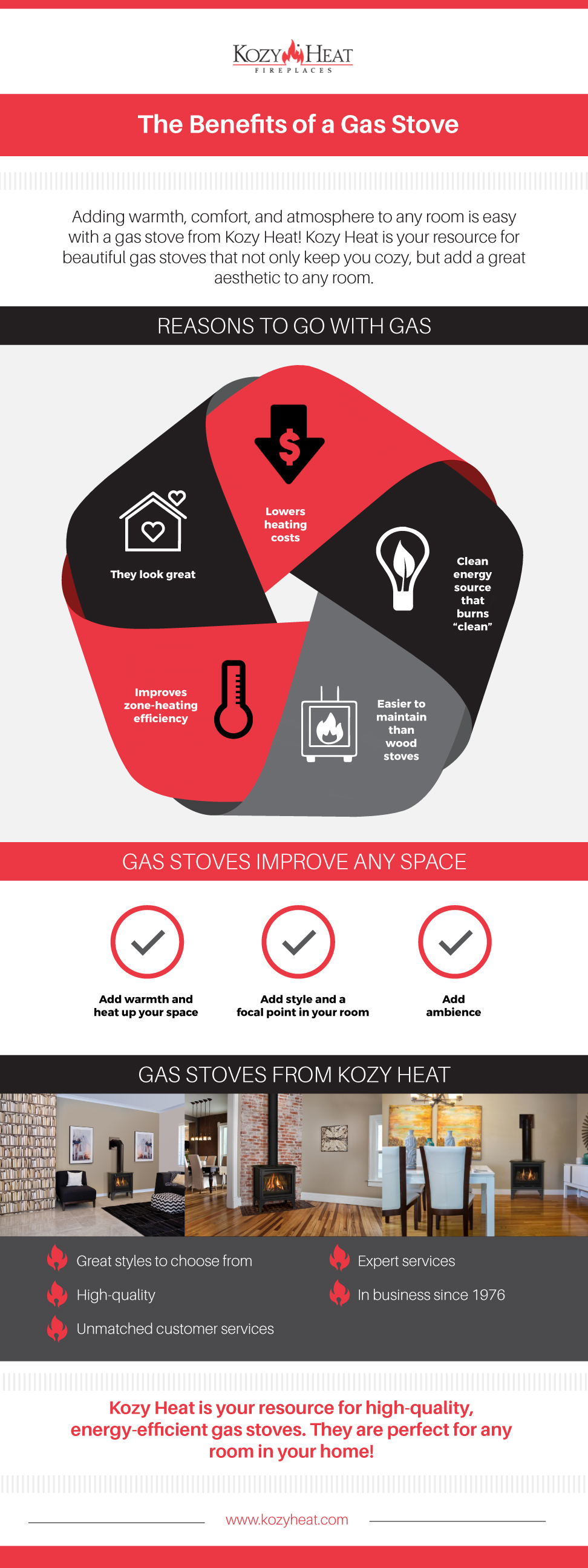 The Benefits of Gas Stove' width=